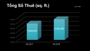 quang-lam-toronto-condos-commercial-report-Q3-2017-1