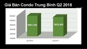 Quang-Lam-Toronto-Condos-CR-2