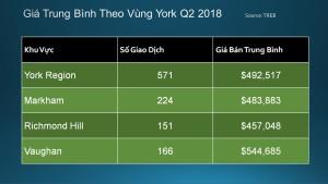 Quang-Lam-Toronto-Condos-CR-9
