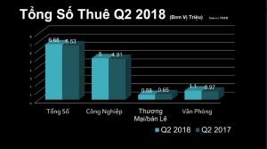 Quang-Lam-Toronto-Condos-Commercial-Q2-2018-3