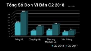 Quang-Lam-Toronto-Condos-Commercial-Q2-2018-4