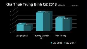 Quang-Lam-Toronto-Condos-Commercial-Q2-2018-5