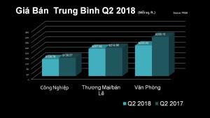 Quang-Lam-Toronto-Condos-Commercial-Q2-2018-6