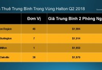 Quang-Lam-Toronto-Condos-Rent- (9)